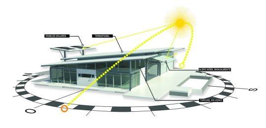 Gráfico muestra el asoleamiento y protección de la casa de los rayos solares mediante los volados de la cubierta, tambien la posición de los paneles fotovoltaicos en el techo del pórtico (por favor ver las fotos de fachadas)