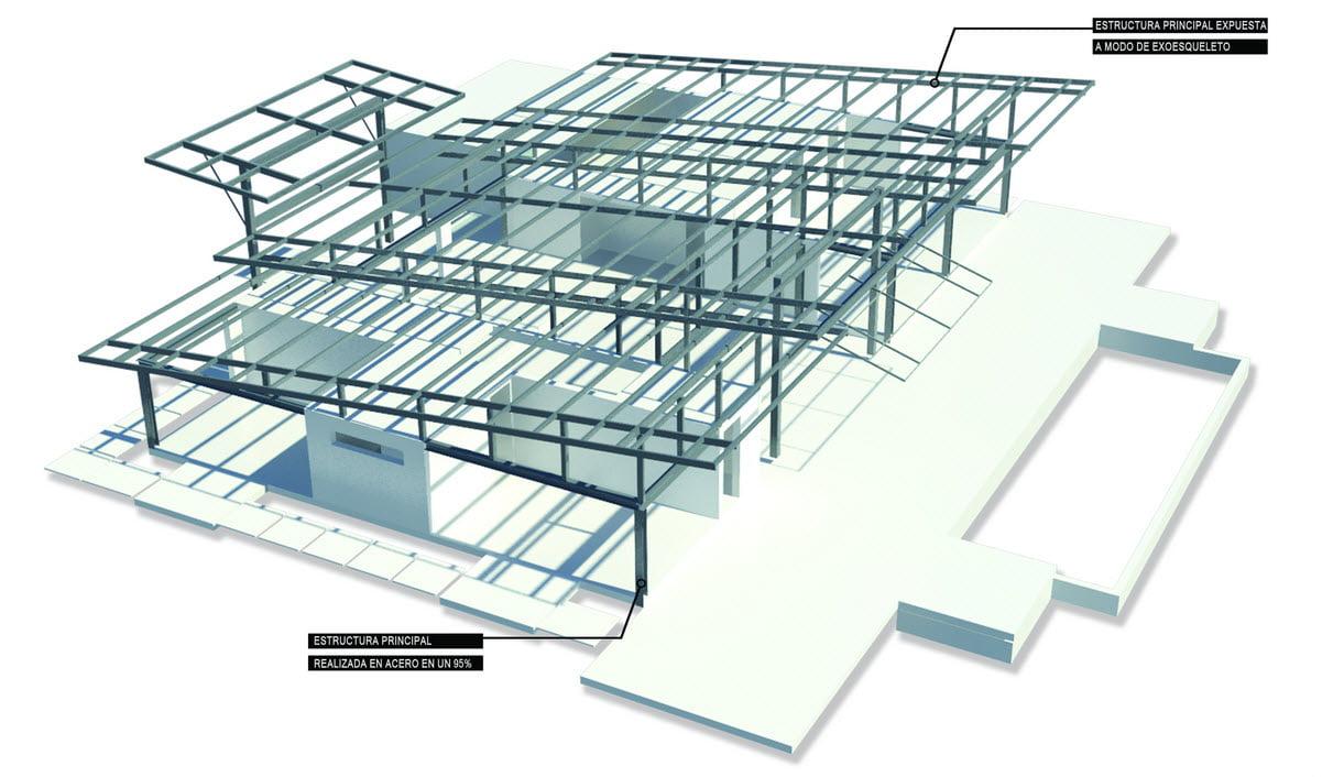 Sistema estructural de acero en techos y columnas